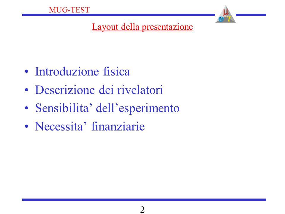 MUG-TEST 2 Layout della presentazione Introduzione fisica Descrizione dei rivelatori Sensibilita' dell'esperimento Necessita' finanziarie