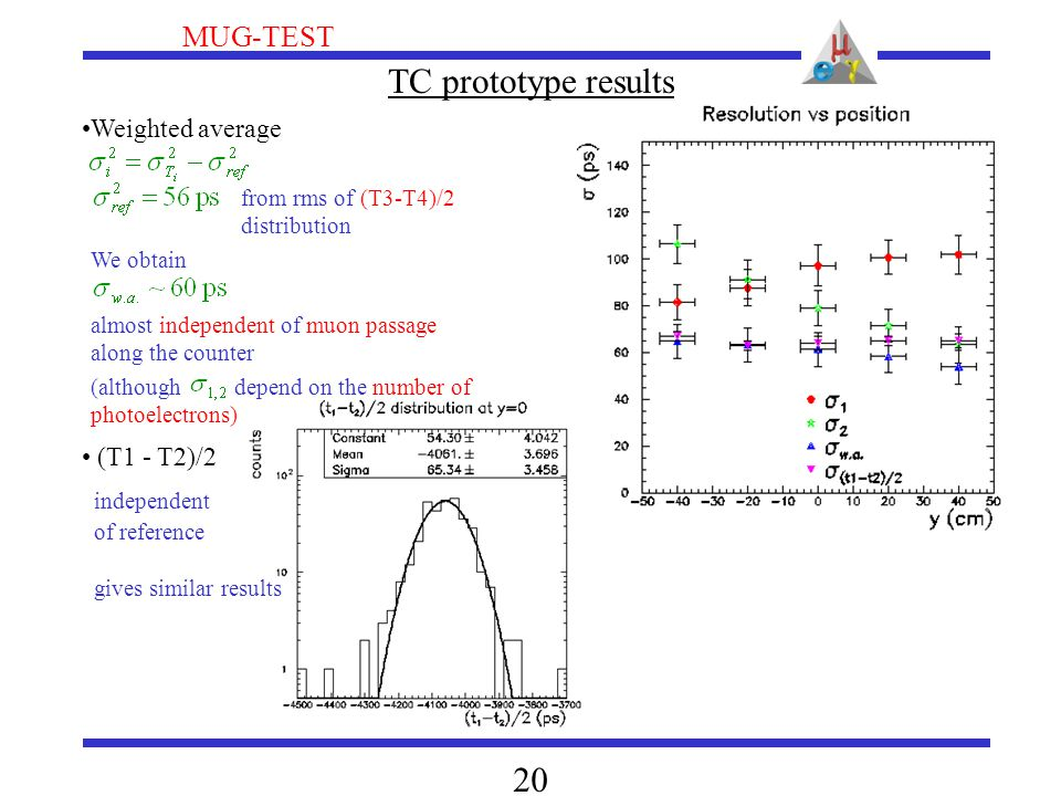 MUG-TEST 20 TC prototype results (although depend on the number of photoelectrons) from rms of (T3-T4)/2 distribution almost independent of muon passage along the counter (T1 - T2)/2 independent of reference gives similar results Weighted average We obtain