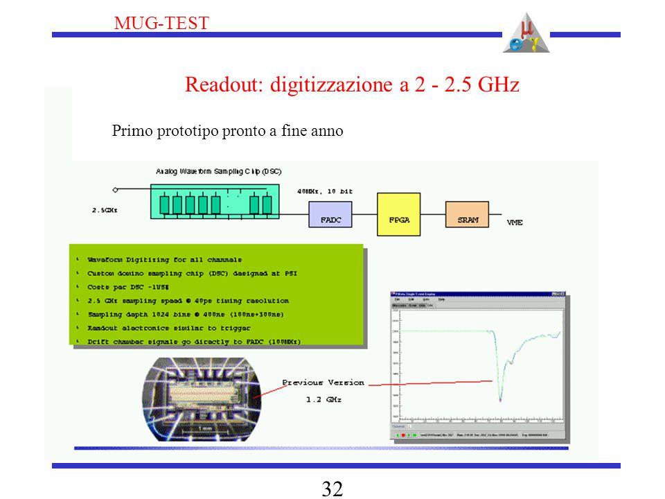 MUG-TEST 32 Readout: digitizzazione a 2 - 2.5 GHz Primo prototipo pronto a fine anno