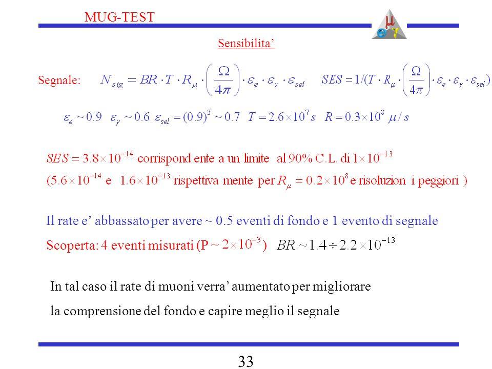 MUG-TEST 33 Segnale: Sensibilita' Il rate e' abbassato per avere ~ 0.5 eventi di fondo e 1 evento di segnale Scoperta: 4 eventi misurati (P ) In tal c