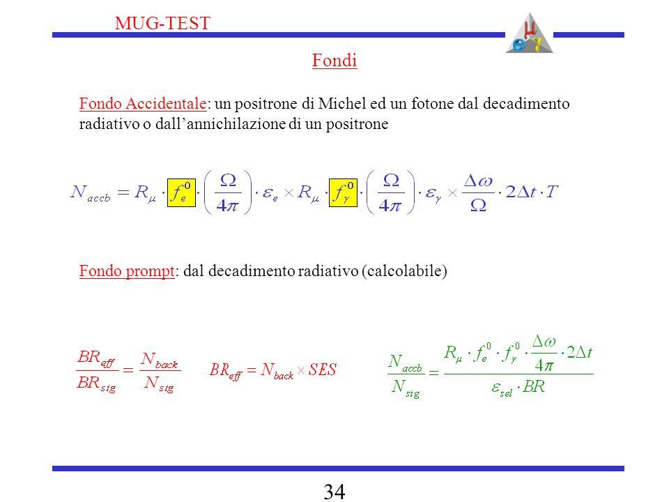 MUG-TEST 34 Fondi Fondo Accidentale: un positrone di Michel ed un fotone dal decadimento radiativo o dall'annichilazione di un positrone Fondo prompt: