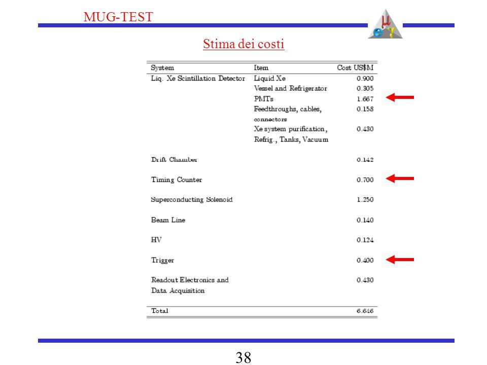 MUG-TEST 38 Stima dei costi