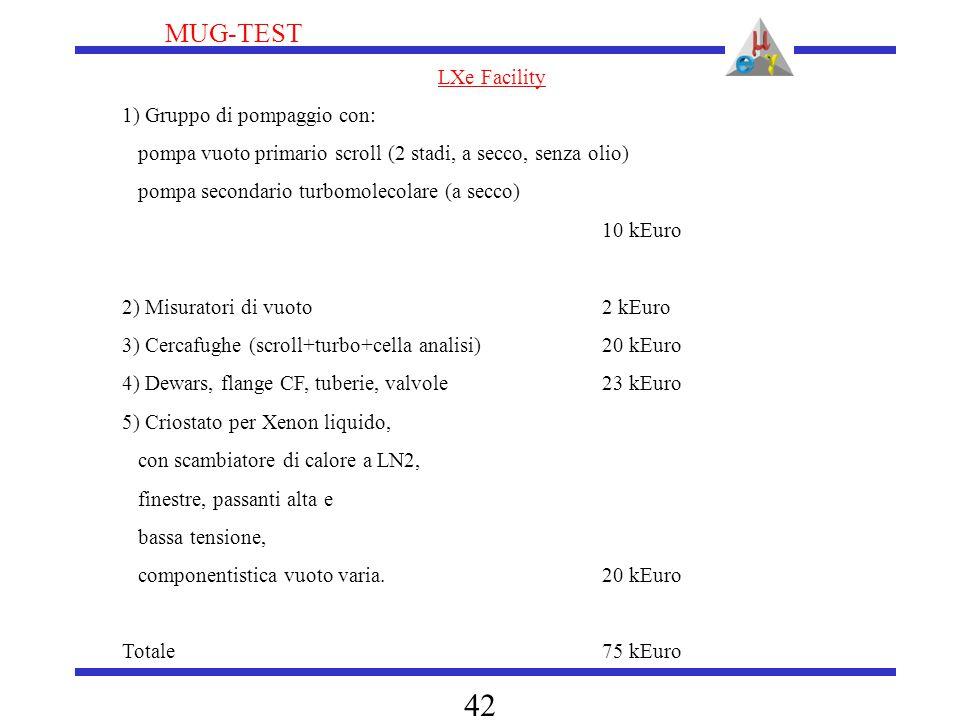 MUG-TEST 42 LXe Facility 1) Gruppo di pompaggio con: pompa vuoto primario scroll (2 stadi, a secco, senza olio) pompa secondario turbomolecolare (a se