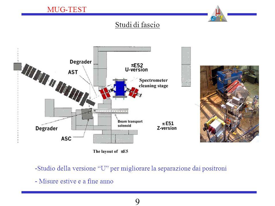 """MUG-TEST 9 Studi di fascio -Studio della versione """"U"""" per migliorare la separazione dai positroni - Misure estive e a fine anno"""