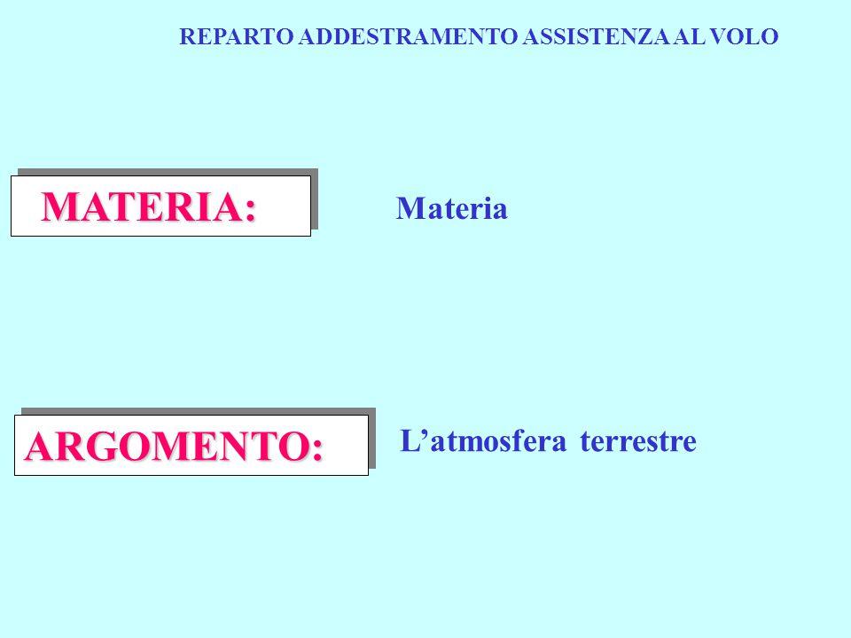 MATERIA: Materia ARGOMENTO:ARGOMENTO: L'atmosfera terrestre REPARTO ADDESTRAMENTO ASSISTENZA AL VOLO