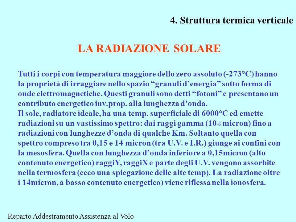 """LA RADIAZIONE SOLARE Tutti i corpi con temperatura maggiore dello zero assoluto (-273°C) hanno la proprietà di irraggiare nello spazio """"granuli d'ener"""