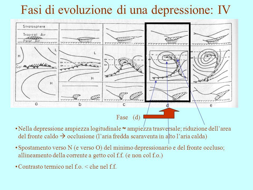 Fasi di evoluzione di una depressione: IV Fase (d) Nella depressione ampiezza logitudinale  ampiezza trasversale; riduzione dell'area del fronte cald