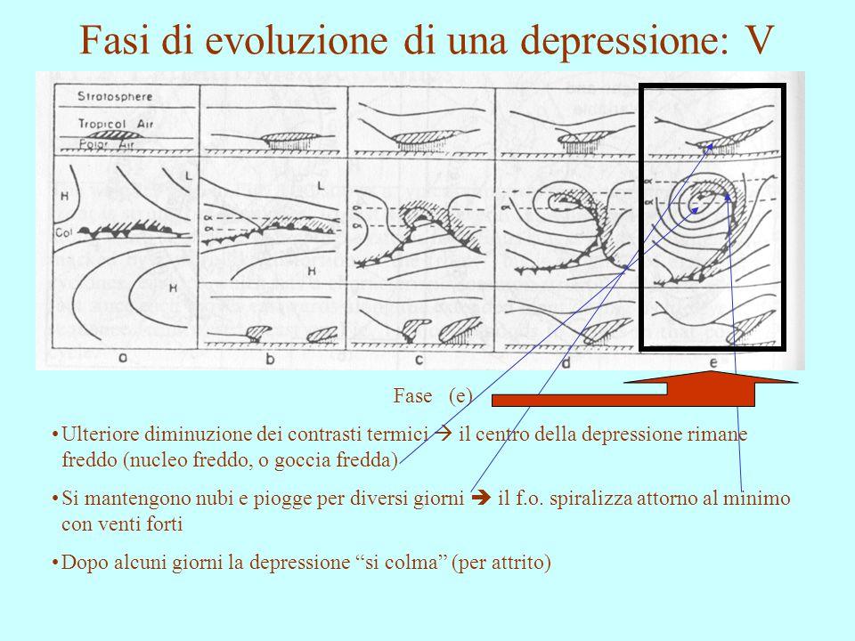 Fasi di evoluzione di una depressione: V Fase (e) Ulteriore diminuzione dei contrasti termici  il centro della depressione rimane freddo (nucleo fred
