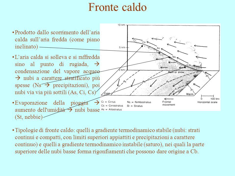 Fronte caldo Prodotto dallo scorrimento dell'aria calda sull'aria fredda (come piano inclinato) L'aria calda si solleva e si raffredda sino al punto d