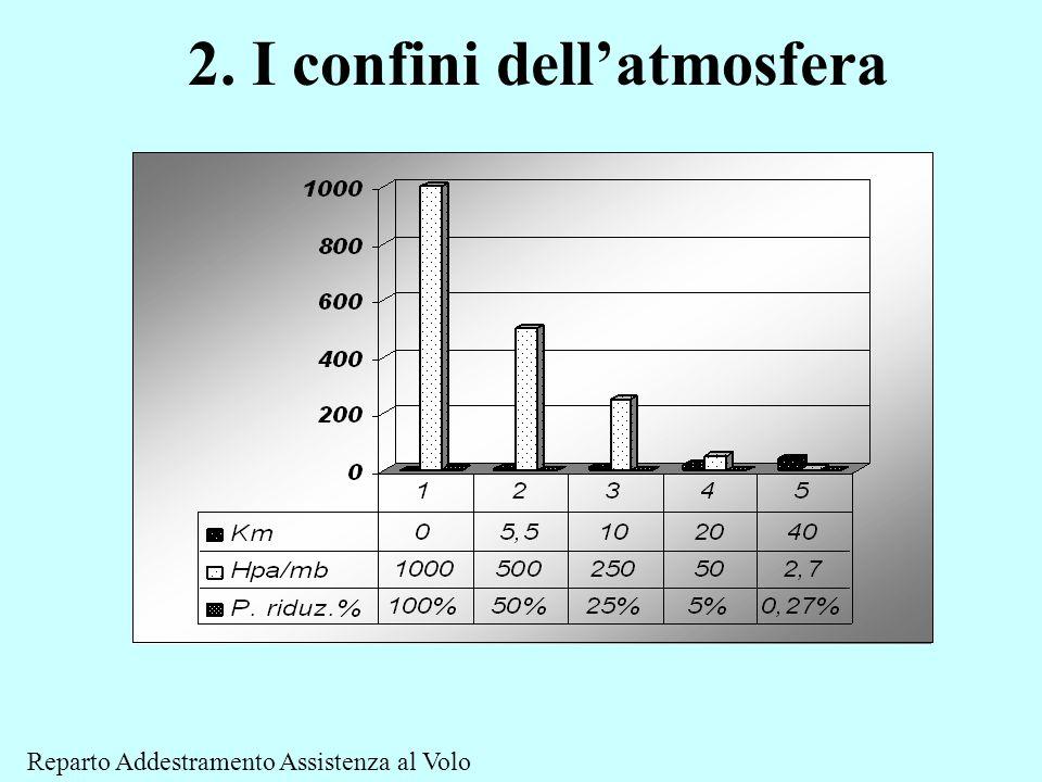 Fronte caldo Prodotto dallo scorrimento dell'aria calda sull'aria fredda (come piano inclinato) L'aria calda si solleva e si raffredda sino al punto di rugiada,  condensazione del vapore acqueo  nubi a carattere stratificato più spesse (Ns  precipitazioni), poi nubi via via più sottili (As, Ci, Cs) Evaporazione della pioggia  aumento dell umidità  nubi basse (St, nebbie) Tipologie di fronte caldo: quelli a gradiente termodinamico stabile (nubi: strati continui e compatti, con limiti superiori appiattiti e precipitazioni a carattere continuo) e quelli a gradiente termodinamico instabile (saturo), nei quali la parte superiore delle nubi basse forma rigonfiamenti che possono dare origine a Cb.