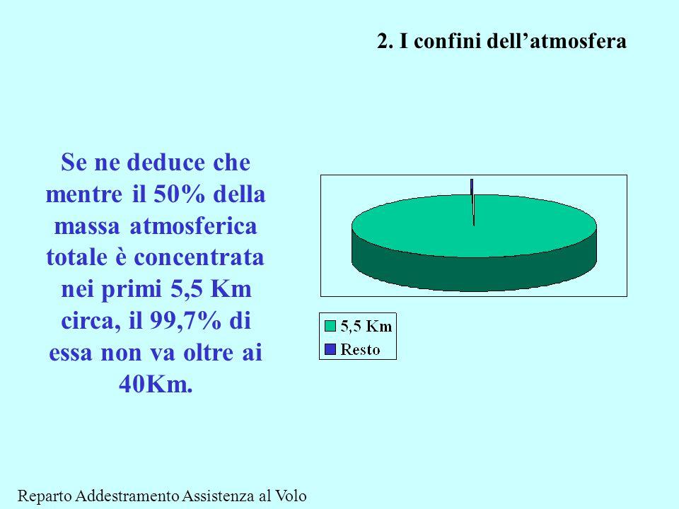 2. I confini dell'atmosfera Se ne deduce che mentre il 50% della massa atmosferica totale è concentrata nei primi 5,5 Km circa, il 99,7% di essa non v