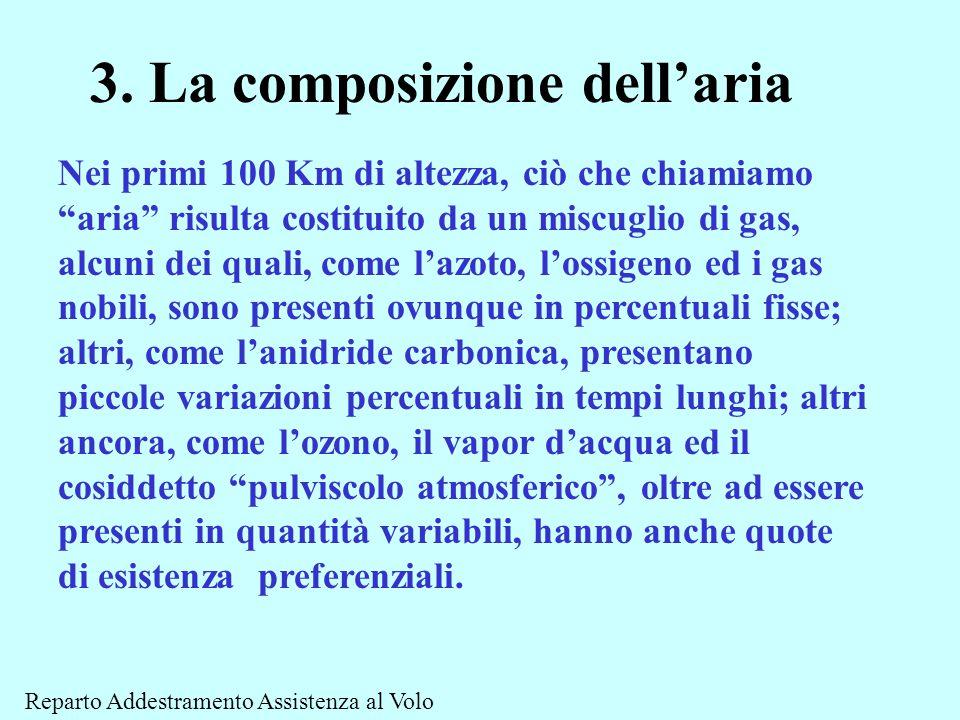 COMPONENTI PERMANENTI DELL'ARIA COMPONENTI VARIABILI DELL'ARIA 2.