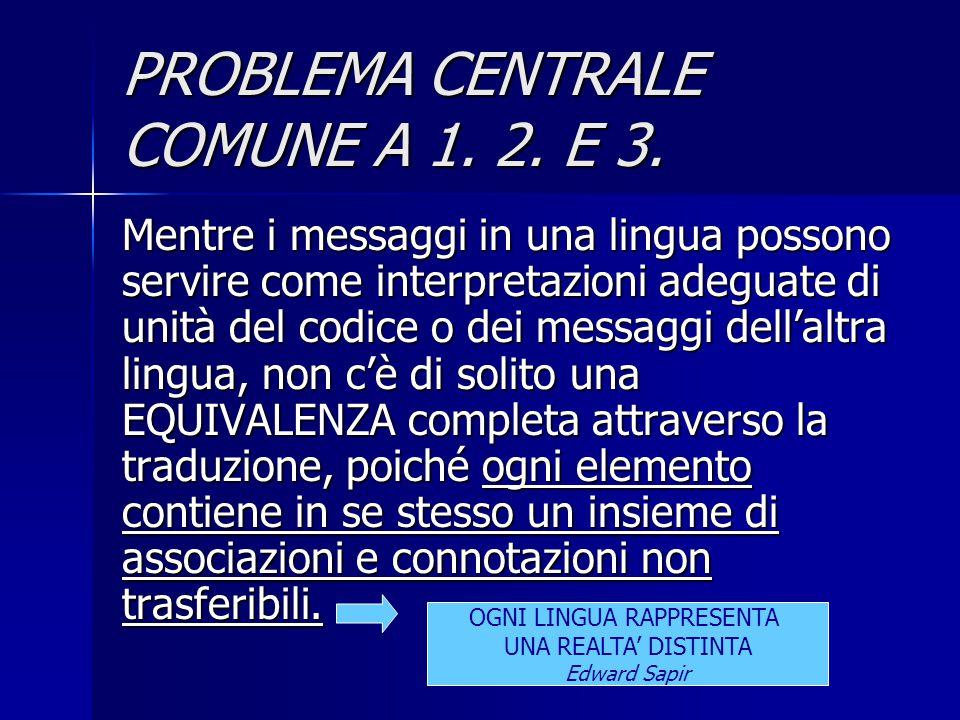 PROBLEMA CENTRALE COMUNE A 1. 2. E 3. Mentre i messaggi in una lingua possono servire come interpretazioni adeguate di unità del codice o dei messaggi
