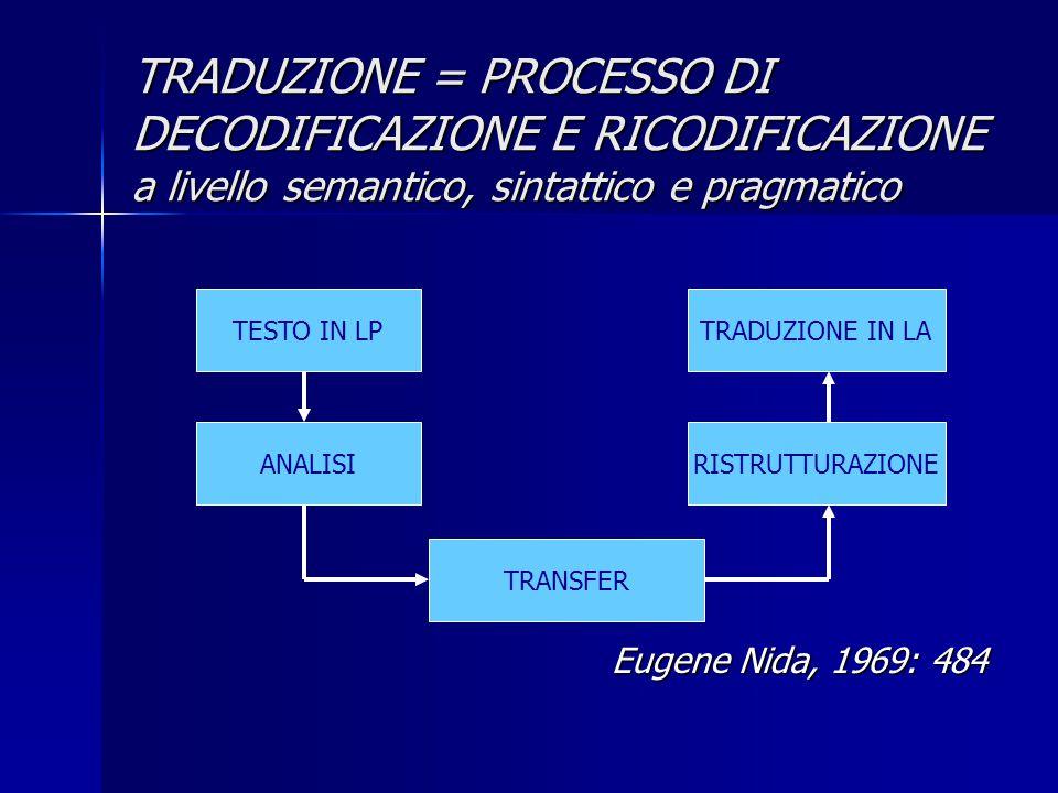TRADUZIONE = PROCESSO DI DECODIFICAZIONE E RICODIFICAZIONE a livello semantico, sintattico e pragmatico Eugene Nida, 1969: 484 Eugene Nida, 1969: 484