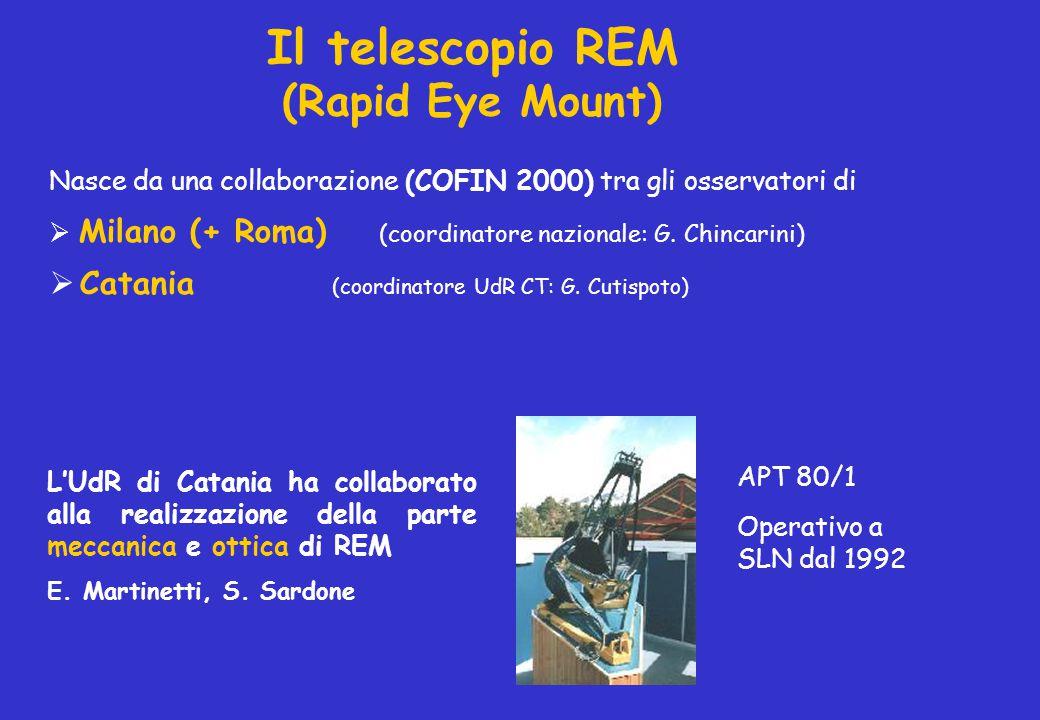 Caratteristiche del telescopio Telescopio robotico D= 60 cm f/8 FoV=10'x10' Camera ottica – ROSS 0.45-0.9  m NIR CAMERA – REMIR 0.9-2.3  m Rapid Eye Mount: 12°/s qualsiasi  e  in 60 s