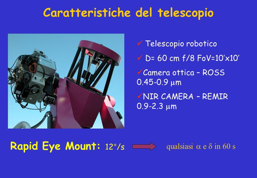 Caratteristiche del telescopio Telescopio robotico D= 60 cm f/8 FoV=10'x10' Camera ottica – ROSS 0.45-0.9  m NIR CAMERA – REMIR 0.9-2.3  m Rapid Eye