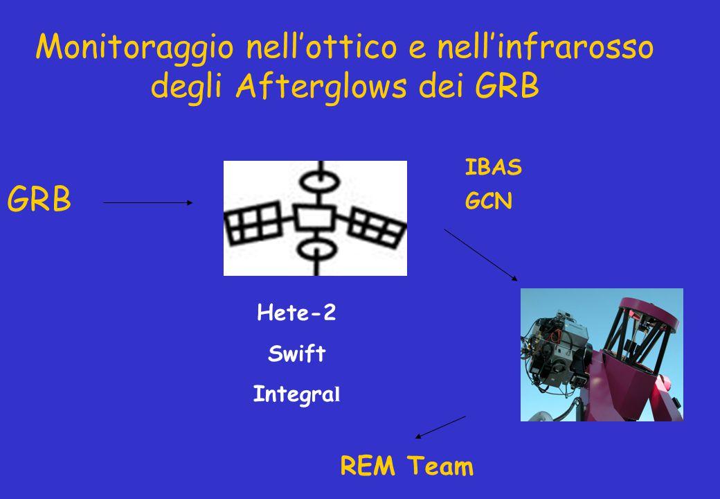 Monitoraggio nell'ottico e nell'infrarosso degli Afterglows dei GRB GRB REM Team IBAS GCN Hete-2 Swift Integra l