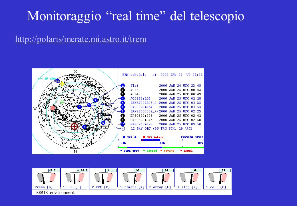 """Monitoraggio """"real time"""" del telescopio http://polaris/merate.mi.astro.it/trem"""