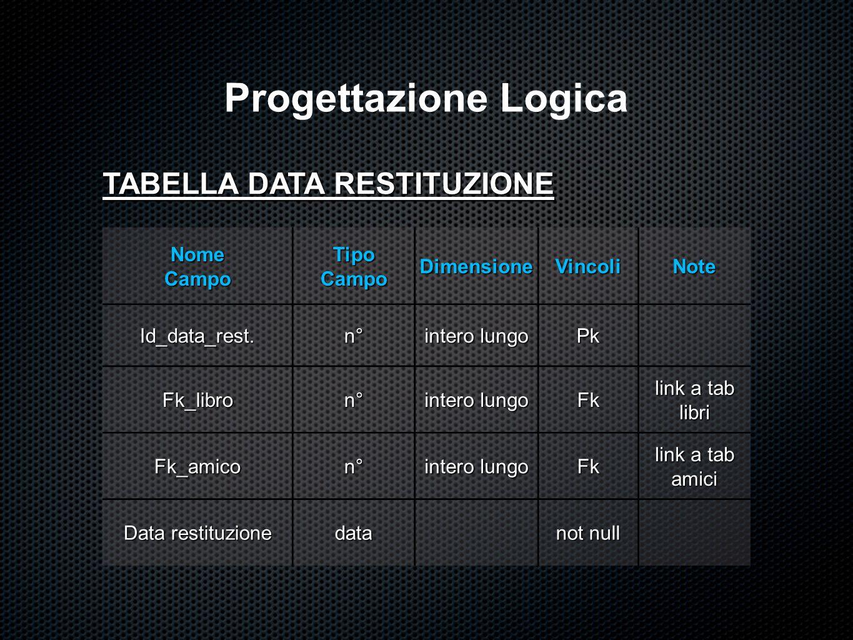 Progettazione Logica TABELLA DATA RESTITUZIONE NomeCampoTipoCampoDimensioneVincoliNote Id_data_rest.n° intero lungo Pk Fk_libron° Fk link a tab libri
