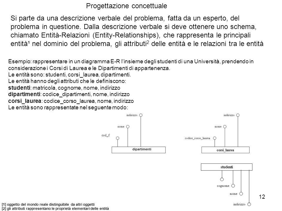 12 Progettazione concettuale Si parte da una descrizione verbale del problema, fatta da un esperto, del problema in questione. Dalla descrizione verba