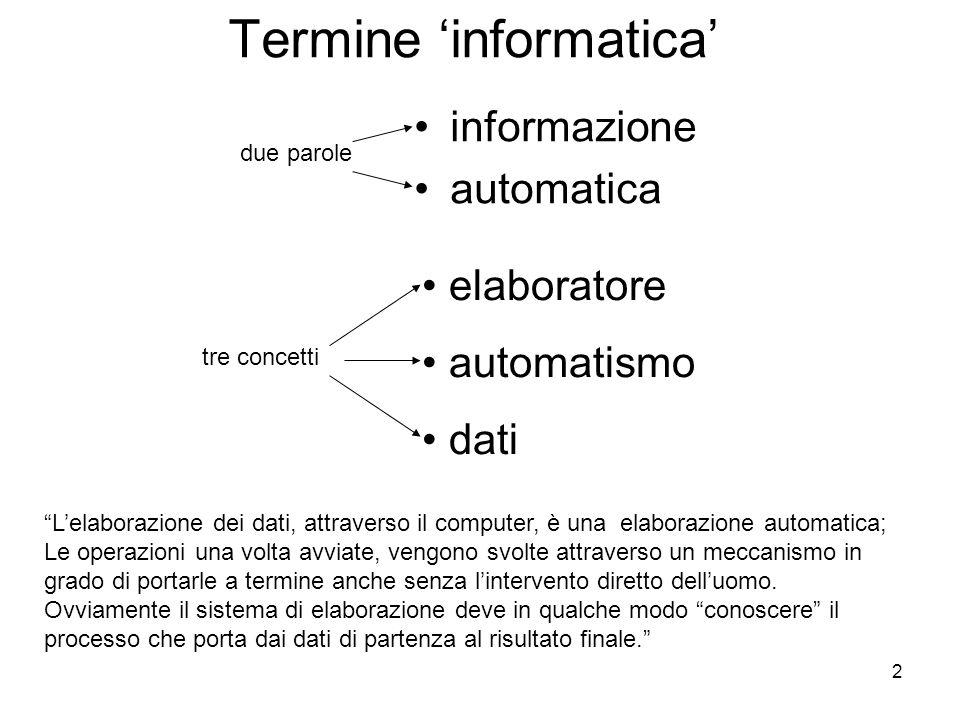 """2 Termine 'informatica' informazione automatica elaboratore automatismo dati due parole tre concetti """"L'elaborazione dei dati, attraverso il computer,"""