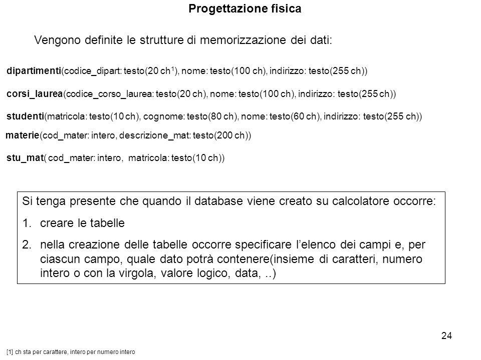 24 Vengono definite le strutture di memorizzazione dei dati: Progettazione fisica dipartimenti(codice_dipart: testo(20 ch 1 ), nome: testo(100 ch), in