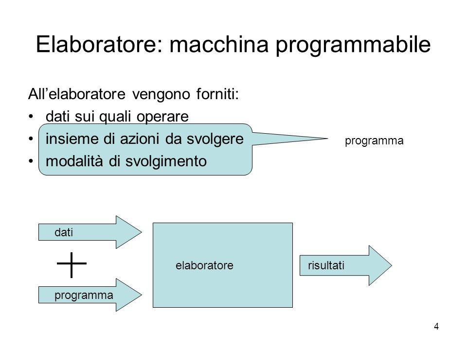 4 Elaboratore: macchina programmabile All'elaboratore vengono forniti: dati sui quali operare insieme di azioni da svolgere modalità di svolgimento pr