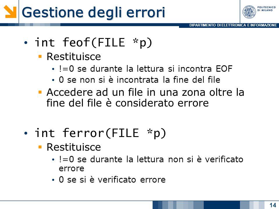 DIPARTIMENTO DI ELETTRONICA E INFORMAZIONE Gestione degli errori int feof(FILE *p)  Restituisce !=0 se durante la lettura si incontra EOF 0 se non si è incontrata la fine del file  Accedere ad un file in una zona oltre la fine del file è considerato errore int ferror(FILE *p)  Restituisce !=0 se durante la lettura non si è verificato errore 0 se si è verificato errore 14
