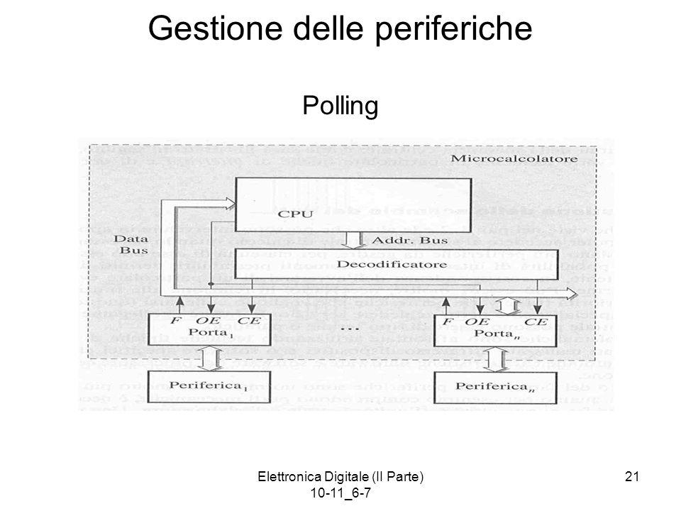 Elettronica Digitale (II Parte) 10-11_6-7 21 Gestione delle periferiche Polling