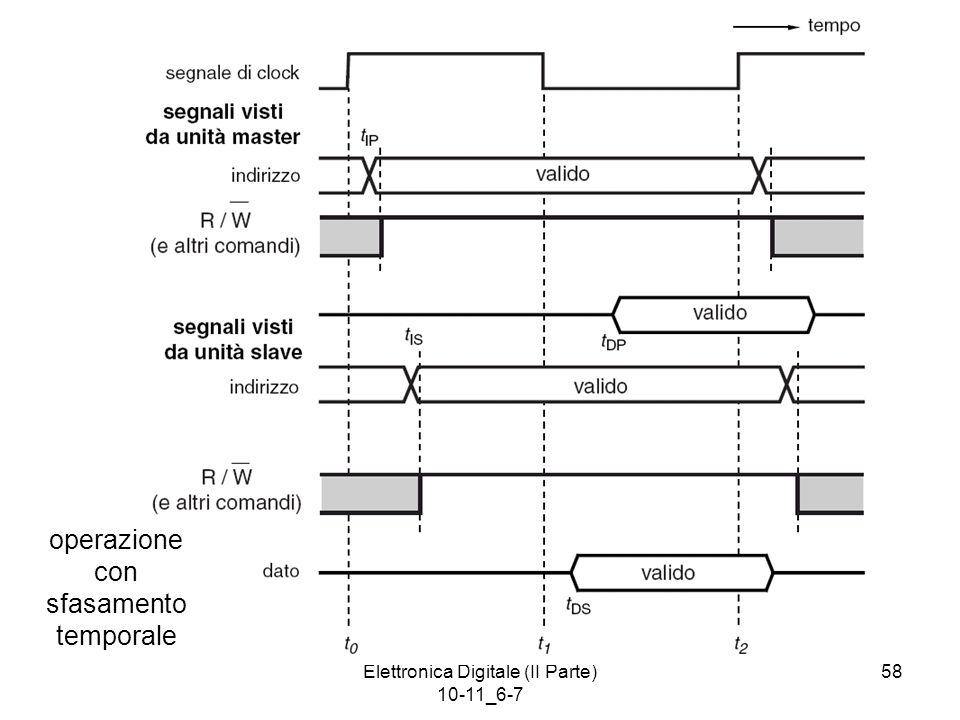 Elettronica Digitale (II Parte) 10-11_6-7 58 operazione con sfasamento temporale