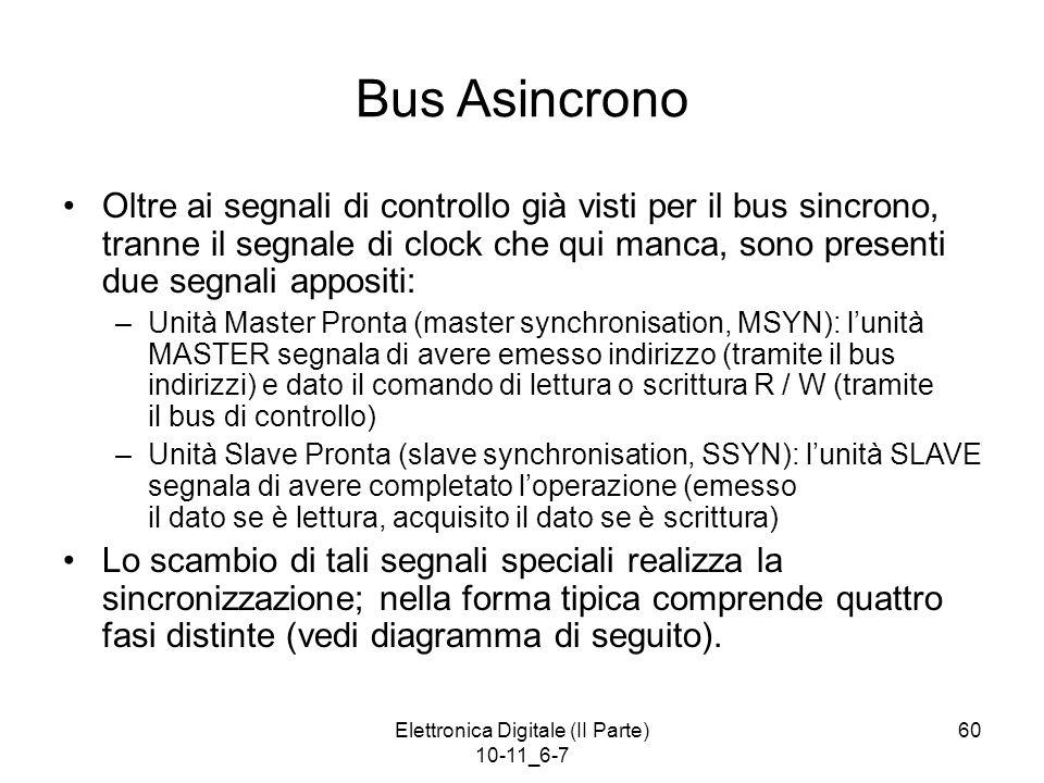 Elettronica Digitale (II Parte) 10-11_6-7 60 Bus Asincrono Oltre ai segnali di controllo già visti per il bus sincrono, tranne il segnale di clock che