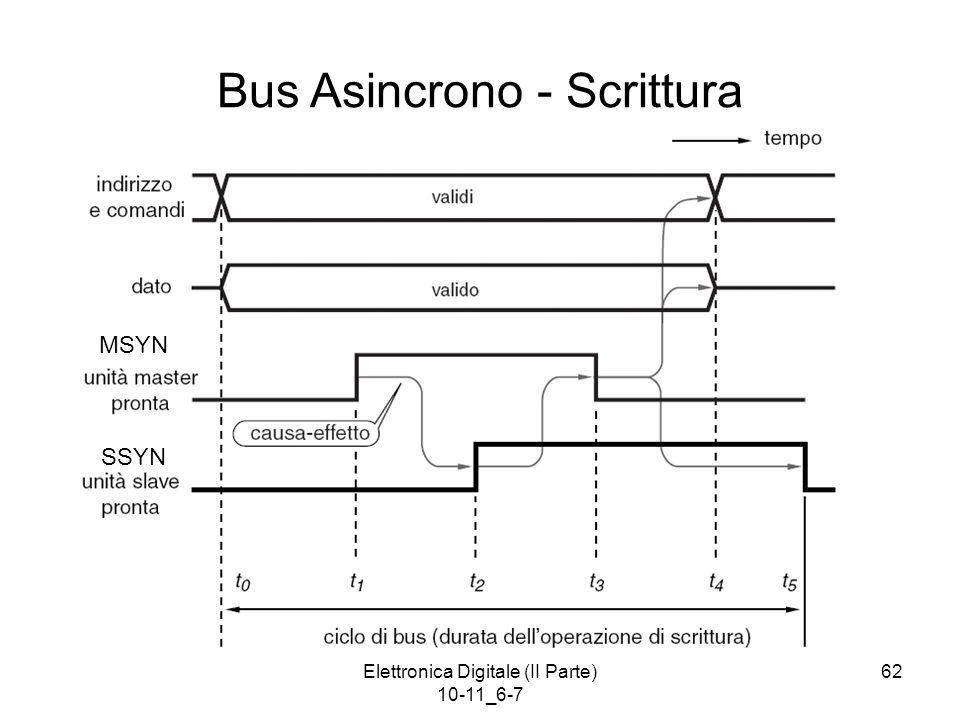 Elettronica Digitale (II Parte) 10-11_6-7 62 Bus Asincrono - Scrittura MSYN SSYN