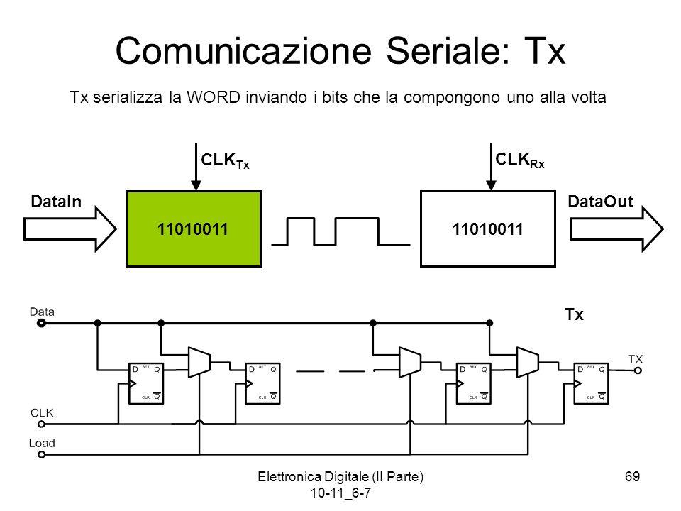 Elettronica Digitale (II Parte) 10-11_6-7 69 Comunicazione Seriale: Tx Tx 11010011 CLK Tx CLK Rx DataInDataOut Tx serializza la WORD inviando i bits c