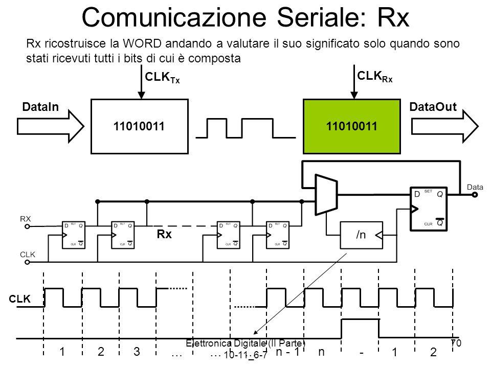 Elettronica Digitale (II Parte) 10-11_6-7 70 Comunicazione Seriale: Rx 11010011 CLK Tx CLK Rx DataInDataOut Rx 123 ……… n - 1n -12 CLK Rx ricostruisce