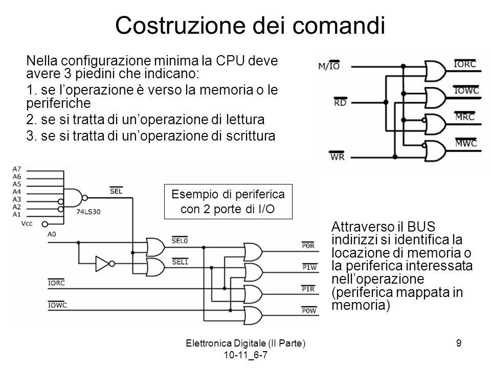 Elettronica Digitale (II Parte) 10-11_6-7 9 Costruzione dei comandi Nella configurazione minima la CPU deve avere 3 piedini che indicano: 1. se l'oper