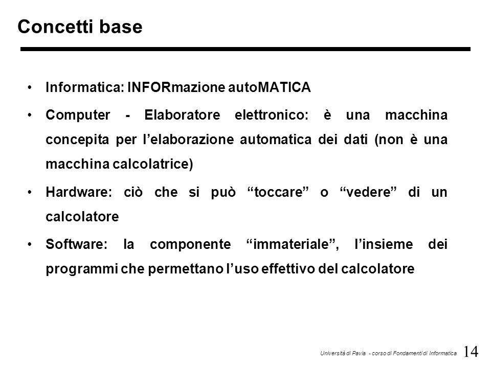 14 Università di Pavia - corso di Fondamenti di Informatica Concetti base Informatica: INFORmazione autoMATICA Computer - Elaboratore elettronico: è una macchina concepita per l'elaborazione automatica dei dati (non è una macchina calcolatrice) Hardware: ciò che si può toccare o vedere di un calcolatore Software: la componente immateriale , l'insieme dei programmi che permettano l'uso effettivo del calcolatore