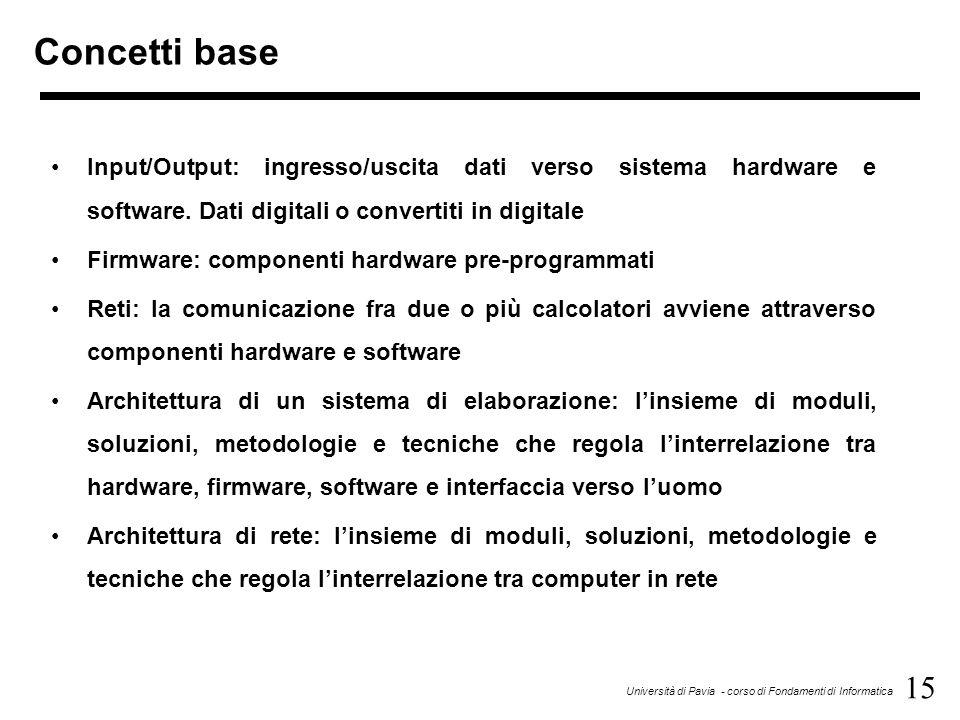 15 Università di Pavia - corso di Fondamenti di Informatica Concetti base Input/Output: ingresso/uscita dati verso sistema hardware e software.