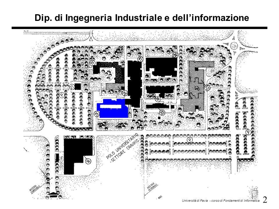 2 Università di Pavia - corso di Fondamenti di Informatica Dip.