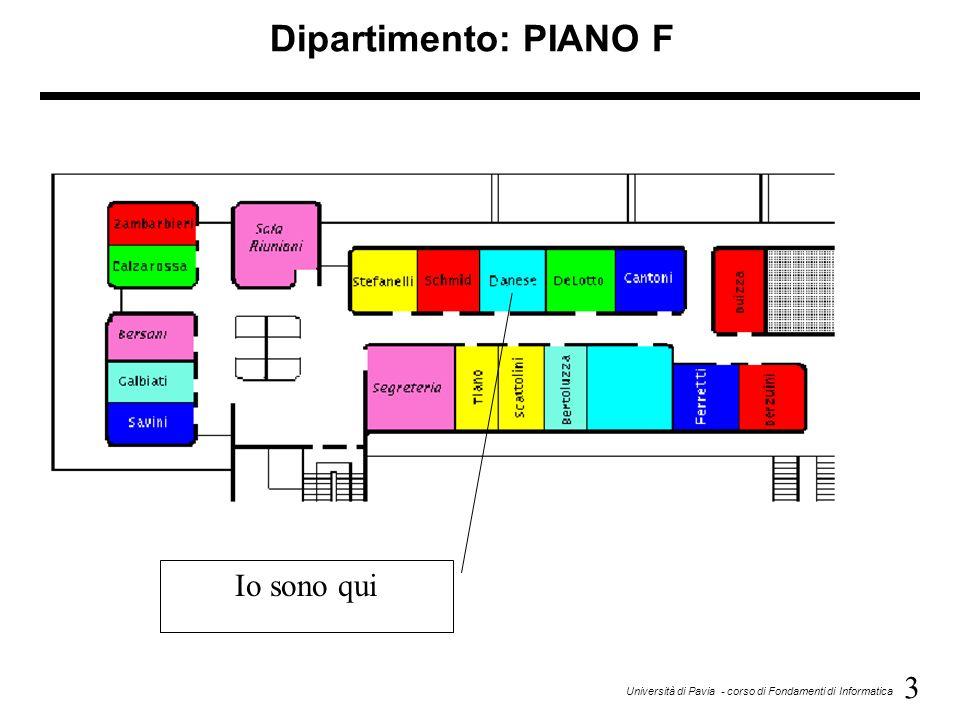 3 Università di Pavia - corso di Fondamenti di Informatica Dipartimento: PIANO F Io sono qui