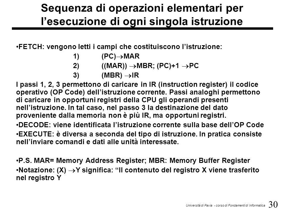 30 Università di Pavia - corso di Fondamenti di Informatica Sequenza di operazioni elementari per l'esecuzione di ogni singola istruzione FETCH: vengono letti i campi che costituiscono l'istruzione: 1)(PC)  MAR 2)((MAR))  MBR; (PC)+1  PC 3)(MBR)  IR I passi 1, 2, 3 permettono di caricare in IR (instruction register) il codice operativo (OP Code) dell'istruzione corrente.