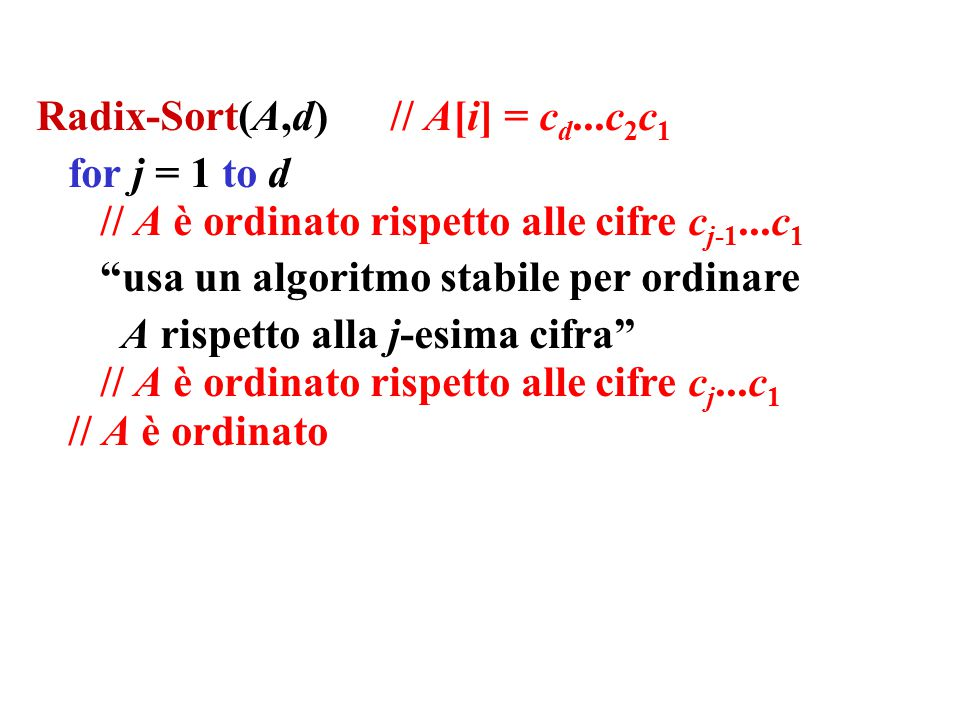 Radix-Sort(A,d) // A[i] = c d...c 2 c 1 for j = 1 to d // A è ordinato rispetto alle cifre c j-1...c 1 usa un algoritmo stabile per ordinare A rispetto alla j-esima cifra // A è ordinato rispetto alle cifre c j...c 1 // A è ordinato