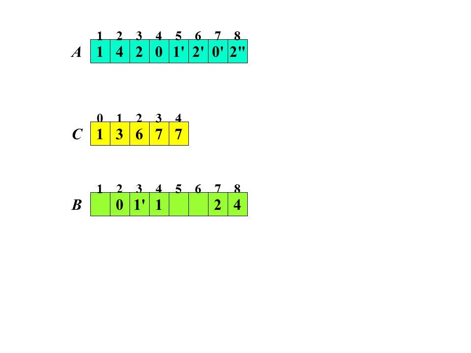 B 12345678 A14201 2 0 2 12345678 C24778 01234 1 3 4 7 2 6 0 1 1