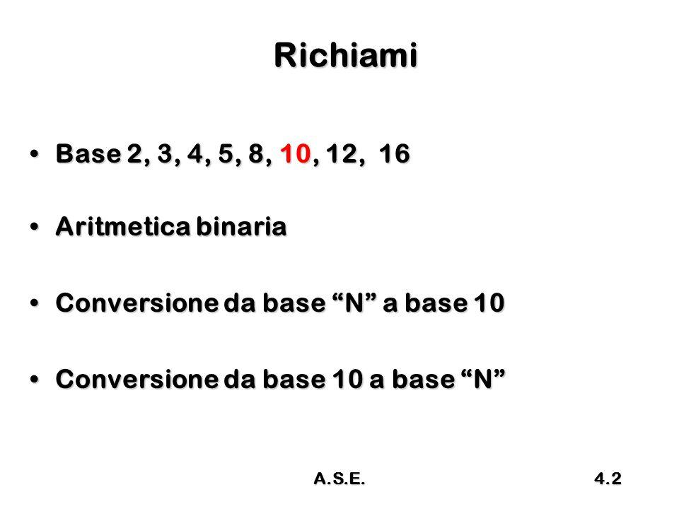 A.S.E.4.33 Tabella Riassuntiva Con riferimento a una word di n bit, si ha:Con riferimento a una word di n bit, si ha: K = 2 nK = 2 n H = 2 n-1H = 2 n-1 W numero in base 2 da convertireW numero in base 2 da convertire W' numero convertitoW' numero convertito
