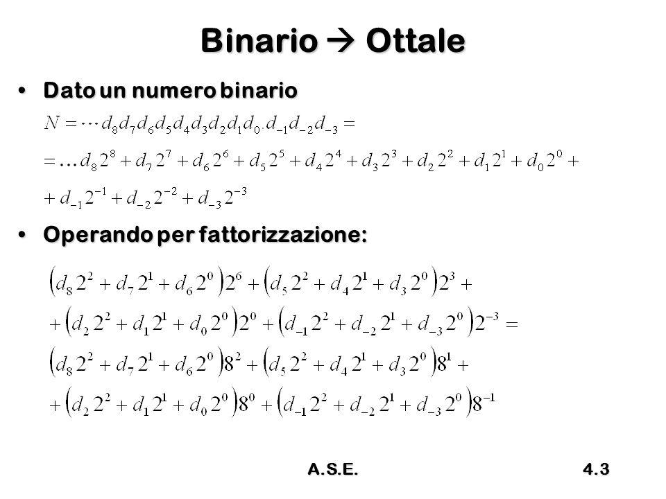 A.S.E.4.4 Metodo di conversione Basta raggruppare le cifre del numero binario (bit) tre a tre e convertire ciascun gruppo nella corrispondente cifra (digit) ottaleBasta raggruppare le cifre del numero binario (bit) tre a tre e convertire ciascun gruppo nella corrispondente cifra (digit) ottale EsempioEsempio Nota: sono stati aggiunti degli zeri in testa e in coda affinché si avessero due gruppi di digit multipli di treNota: sono stati aggiunti degli zeri in testa e in coda affinché si avessero due gruppi di digit multipli di tre