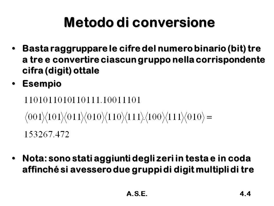 A.S.E.4.5 Binario  Esadecimale Stesso procedimento del caso precedente, però ora si raggruppano i bit quattro a quattroStesso procedimento del caso precedente, però ora si raggruppano i bit quattro a quattro Esempio:Esempio: Per le conversioni:Per le conversioni: –ottale  binario; –esadecimale  binario si opera in modo simile convertendo ciascun digit nel corrispondente numero binario