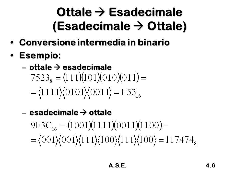 A.S.E.4.37 Esempi Parola di 4 bitParola di 4 bit 3 + 4 = 75 + (-3) = 2(-5) + 3 = (-2) 3 + 4 = 75 + (-3) = 2(-5) + 3 = (-2) (- 4) +(-3) = -7 6 + 5 =11 (-6) + (-5) =(-11)(- 4) +(-3) = -7 6 + 5 =11 (-6) + (-5) =(-11) 0011 0100 011101011101 10010 01100101 1011 10110011 1110 11001101 1100110101011 10101