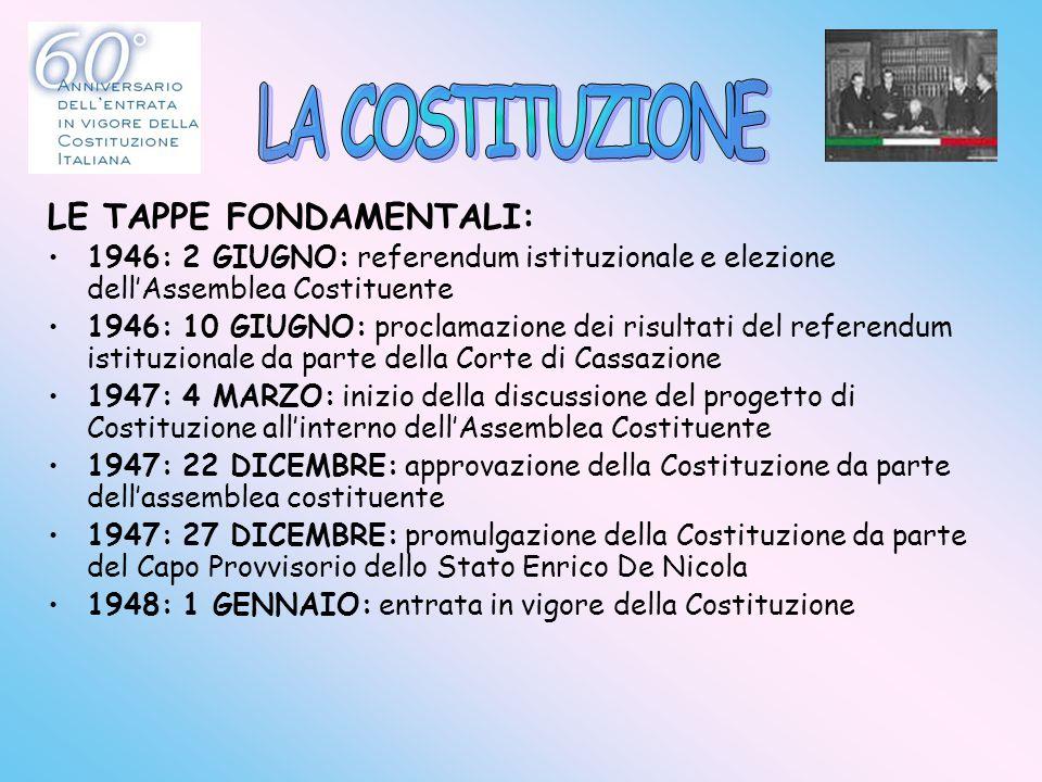 LE TAPPE FONDAMENTALI: 1946: 2 GIUGNO: referendum istituzionale e elezione dell'Assemblea Costituente 1946: 10 GIUGNO: proclamazione dei risultati del