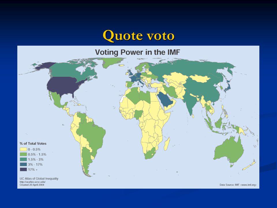 Quote voto