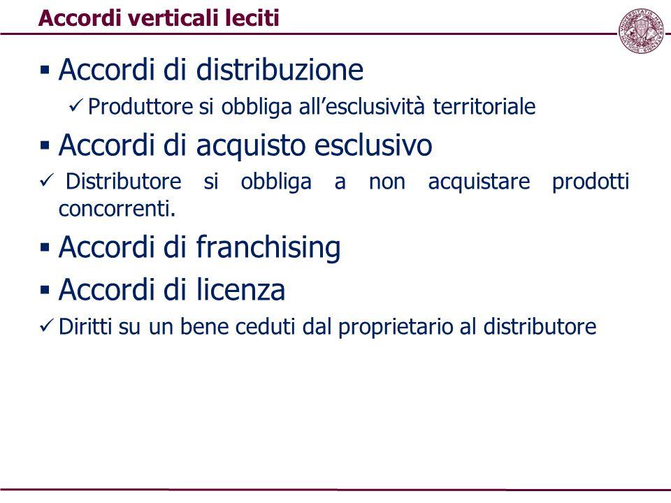  Accordi di distribuzione Produttore si obbliga all'esclusività territoriale  Accordi di acquisto esclusivo Distributore si obbliga a non acquistare