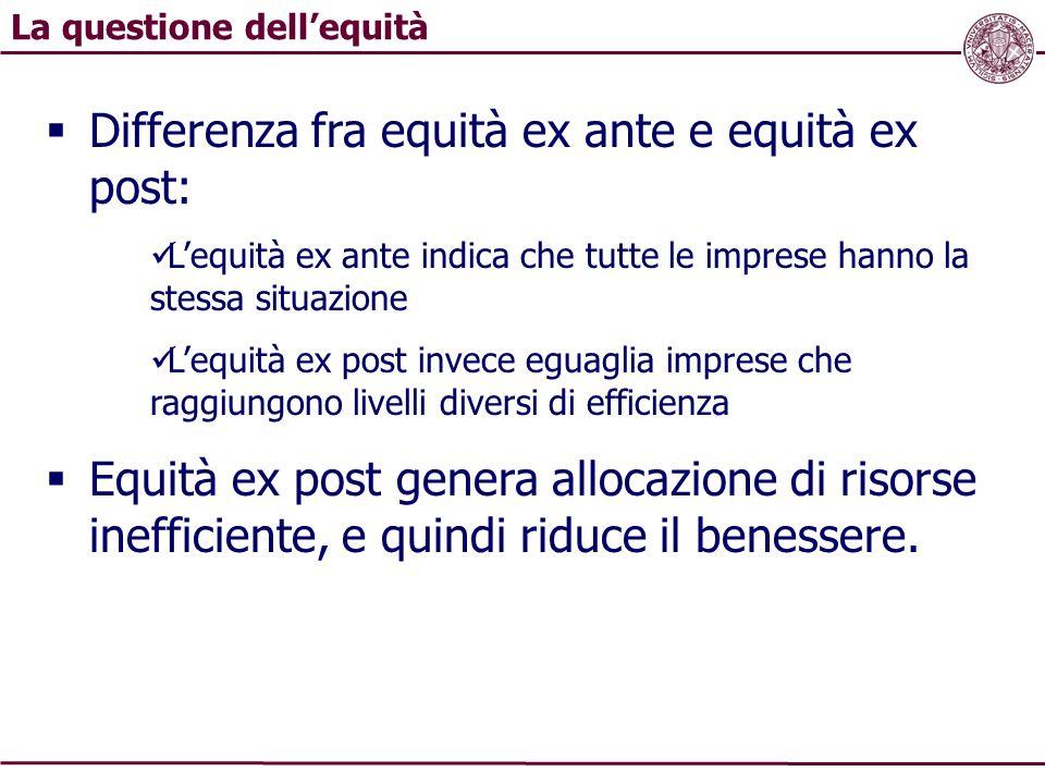 La questione dell'equità  Differenza fra equità ex ante e equità ex post: L'equità ex ante indica che tutte le imprese hanno la stessa situazione L'e